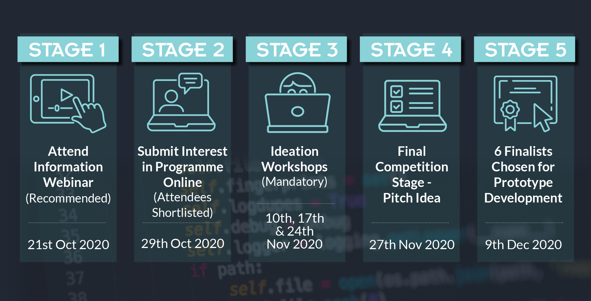 Tech Disrupt Stages Image (Virtual)