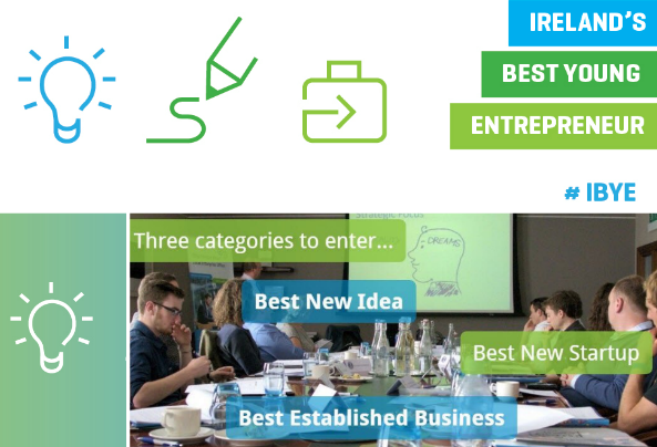 Ibye Collage