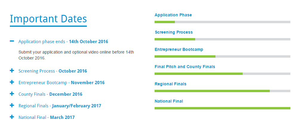 IBYE Important Dates